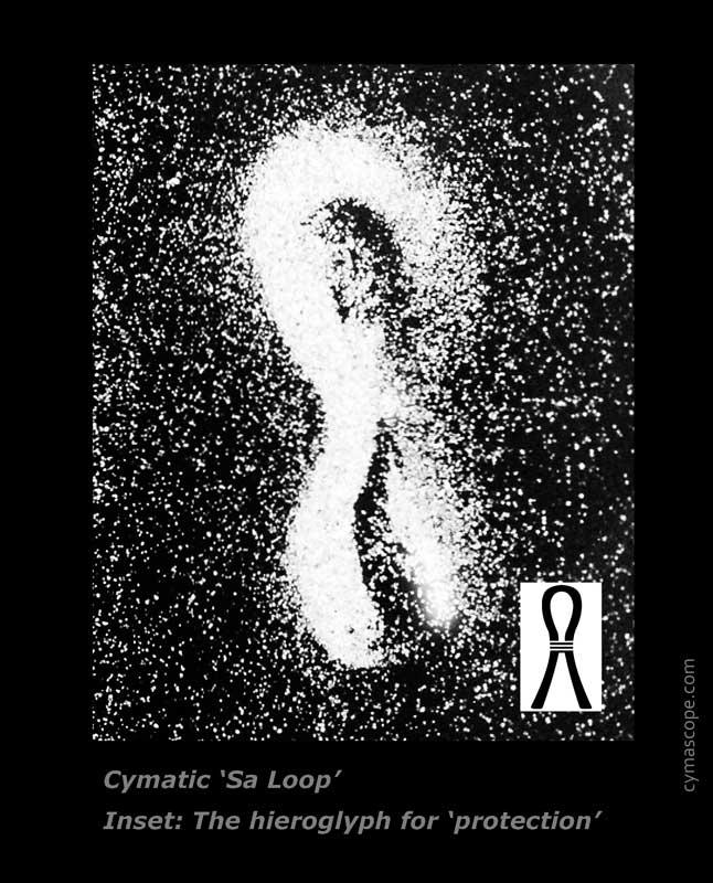Cymatic 'SA Loop' the hieroglyph for protection Copyright © cymascope.com 2021